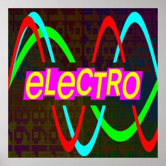 Corey Tiger-80er Vintage Electro Poster