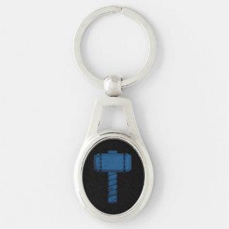 DAoC Midgard Keychain Schlüsselanhänger