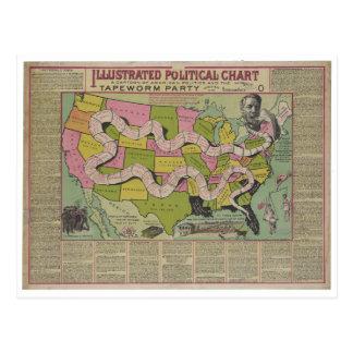 Das Bandwurm-Party-amerikanische politische Postkarte