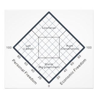 Das Nolan Diagramm-politische Glaubensdiagramm Kunst Fotos