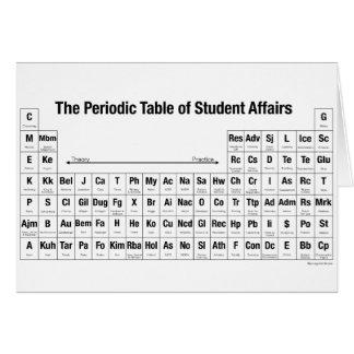 Das Periodensystem der Studenten-Angelegenheiten Grußkarte