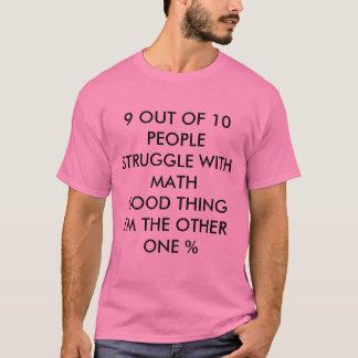 Das typische amerikanische Shirt