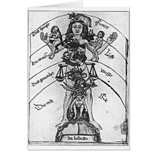 Der astrologische Mann Karte