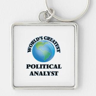 Der bestste politische Analytiker der Welt Schlüsselbänder