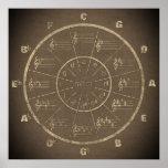 Der Kreis der Musik von Fünfteln im lässigen Poster