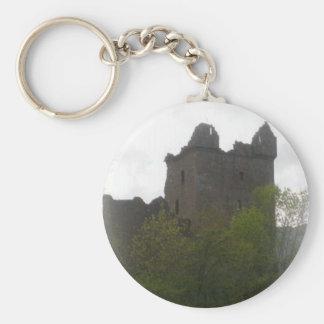 der Schlüssel zu Ihrem Schloss Schlüsselanhänger