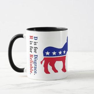 Der Unterschied zwischen Republikanern und Tasse