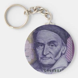 Deutsche Mark Schlüsselanhänger