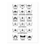 Diagramme de moustache cartes postales