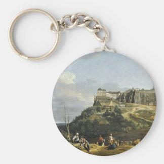 Die Festung von Konigstein durch Bernardo Bellotto Schlüsselanhänger
