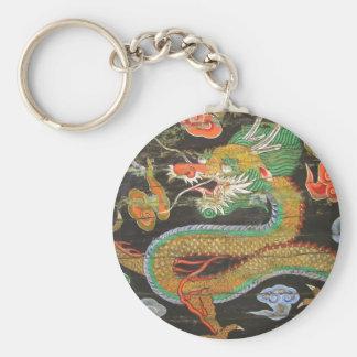 Drachemalerei auf der koreanischen Decke von Schlüsselanhänger