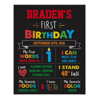 Erstes Geburtstags-Meilenstein-Plakat Poster