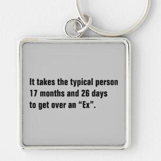 Es dauert der typischen Person 17 Monate und… Schlüsselanhänger