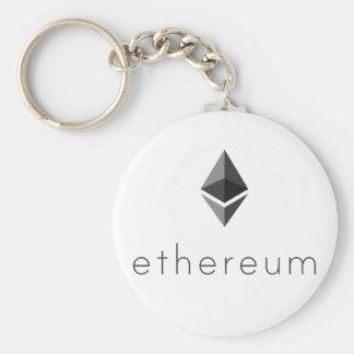 Ethereum Keychain mit Namen Schlüsselanhänger