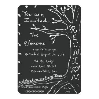 Familien-Wiedersehen-einfacher Stammbaum Karte