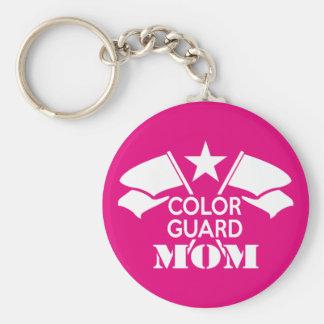 Farbschutz-Mamma Schlüsselanhänger
