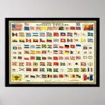 Flaggen der Länder - Vintages Diagramm Posterdruck