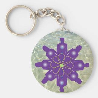 Fleur d'infini porte-clé rond