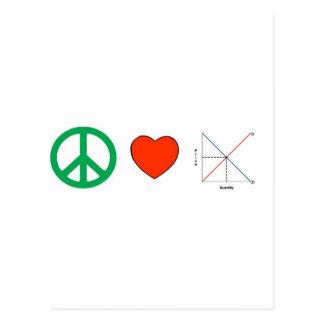 FriedensLiebe und -wirtschaft Postkarte