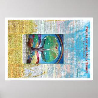 """Früchte des Heiliger Geist Plakats 20"""" x28 """" Poster"""