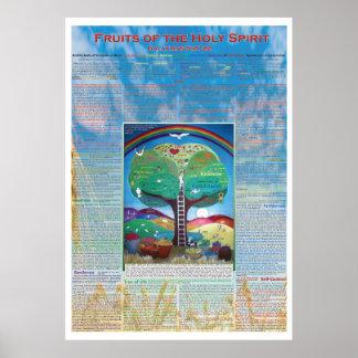 Früchte des Heiliger Geist Plakats mit Versen Poster