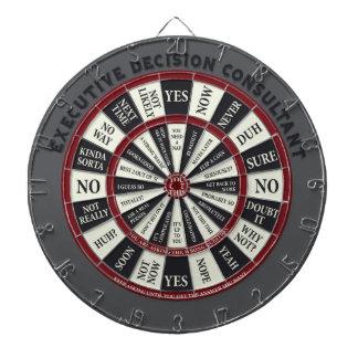 Führungskraft-Entscheidungs-BeraterDartboard Dartscheibe