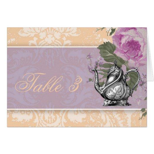 GASCHROMATOGRAPHIE Tee-Party-Platzkarte Mitteilungskarte