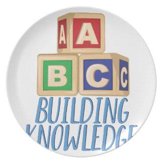 Gebäude-Wissen Essteller