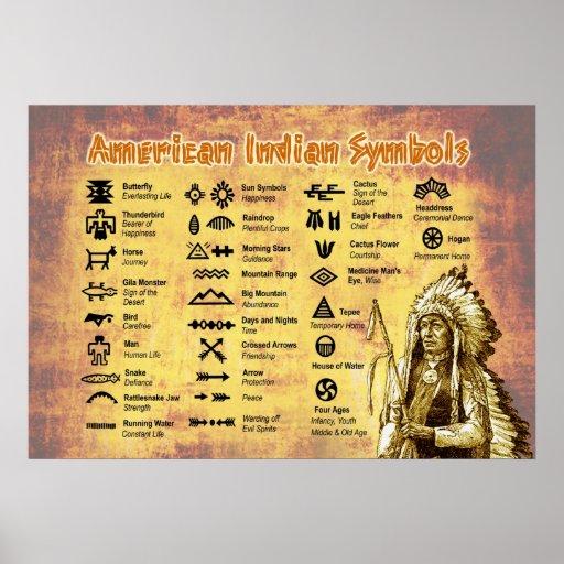Gebürtige Ureinwohner-Symbole Plakatdruck
