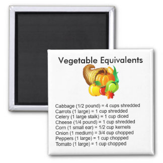 Gemüseäquivalent-quadratischer Magnet