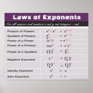 Gesetze des Exponent-Mathe-Plakats Poster