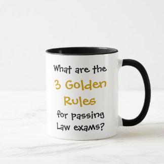 Gesetzesprüfungs-Durchlauf - goldene Tasse