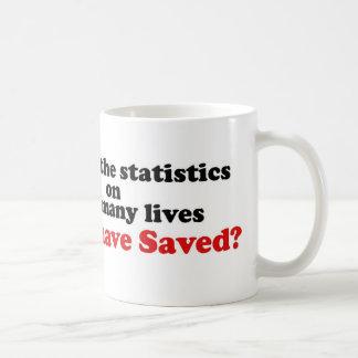 Gewehre haben gerettet kaffeetasse