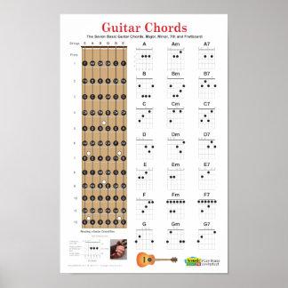 Gitarren-Akkorde und Fretboard Plakat