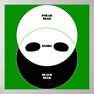Grafischer Bärn-Leinwand-Druck Poster