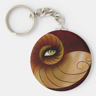 Grassonius V1 - aufpassendes Auge Schlüsselanhänger