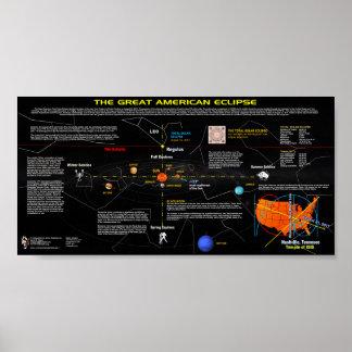 Große amerikanische Eklipse II Poster