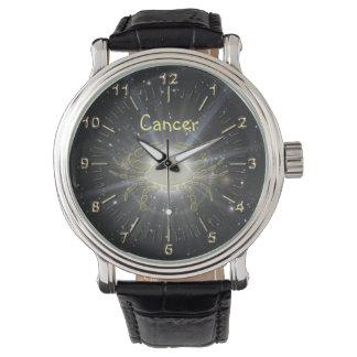 Heller Krebs Armbanduhr