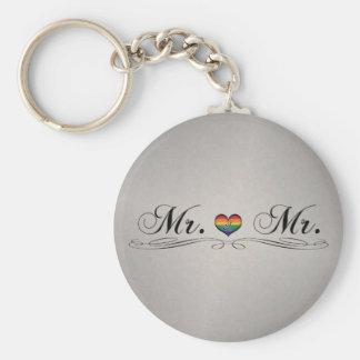 Herr u. Herr Gay Design Schlüsselanhänger