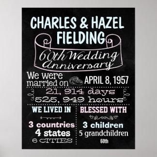 Hochzeitstagtafel-Zeichenplakat Poster