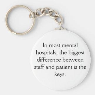 Hôpital psychiatrique Keychain Porte-clefs
