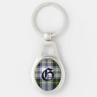 Hübsches Gordon-Kleiderkariertes Schlüsselanhänger