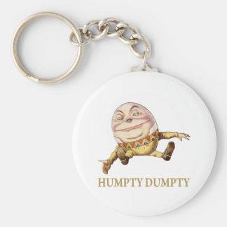 HUMPTY DUMPTY SAT SUR UN MUR - COMPTINE PORTE-CLÉ ROND