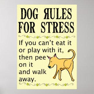 Hunderegeln für Druck-Plakat Poster