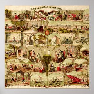 Hundertjährige Geschichte 1776-1876 US Poster