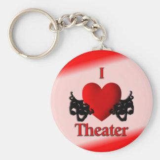 I Herz-Theater Schlüsselanhänger