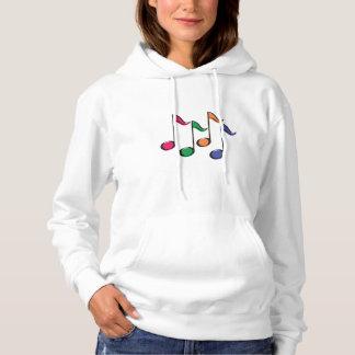 Illustration der musikalischen Anmerkungen durch Shirt