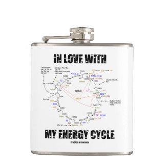 In der Liebe mit meinem Energie-Zyklus Krebs