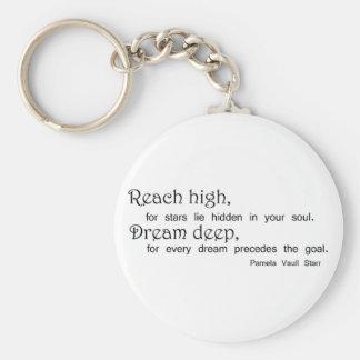 Inspirierend Zitat keychains Motivationsgeschenke Schlüsselanhänger