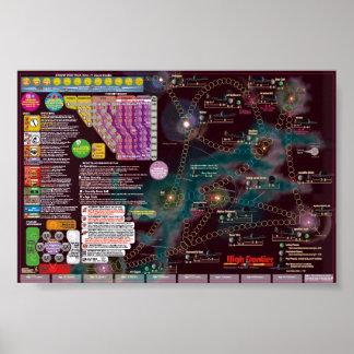Interstellare Plakat-Karte, 2. Ausgaben-hohe Poster